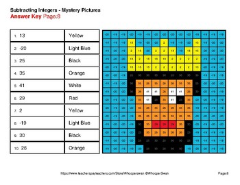 Subtracting Integers - Color-By-Number Mystery Pictures