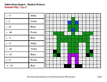 Subtracting Integers - Color-By-Number Superhero Mystery Pictures