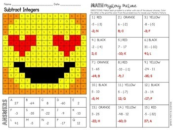 Subtract Integers: Mystery Picture (Emoji)