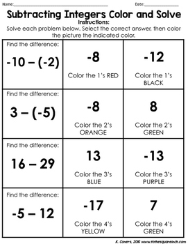 Subtracting Integers Color and Solve