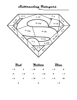 Subtracting Integers Coloring Sheet
