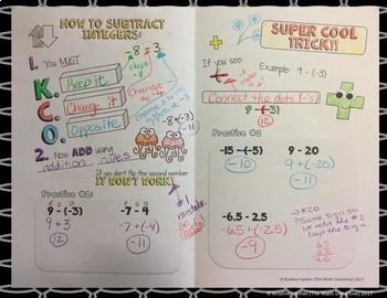 Subtracting Integers - Doodle Note Brochure for Interactive Notebooks