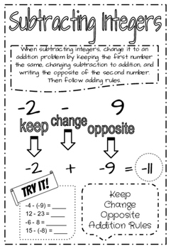 Subtracting Integers Doodle Notes
