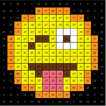 Subtracting Integers - EMOJI Mystery Picture - Google Forms