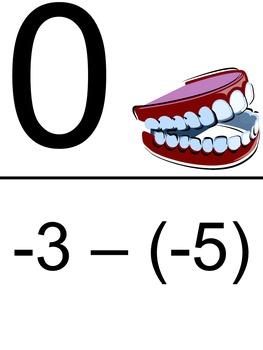 Subtracting Integers Scavenger Hunt - Easier problems