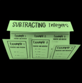 Subtracting Integers (Foldable)