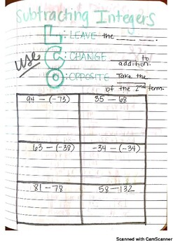Subtracting Integers Journal Notes PDF