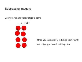 Subtracting Integers PowerPoint