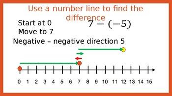 Subtracting Integers Powerpoint (PPT)