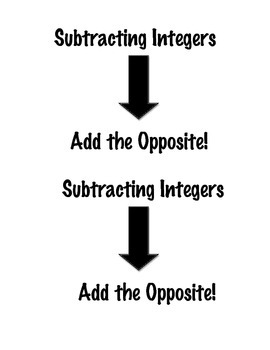 Subtracting Integers Rule Graphic Organizer (Two per sheet)
