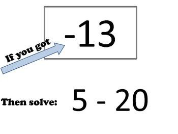 Subtracting Integers Scavenger Hunt (includes EDITABLE Copy)