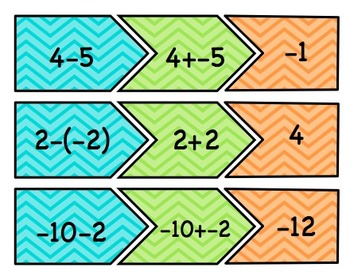 Subtracting Integers Center