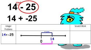Subtracting Integers Video Examples and Practice