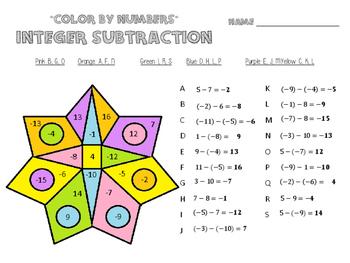 Subtracting Integers Worksheet - Color by Numbers