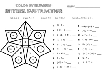 Subtracting Integers Worksheet  Color By Numbers By Middlemathlove Subtracting Integers Worksheet  Color By Numbers