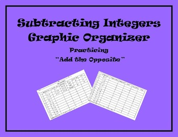 """Subtracting Integers Graphic Organizer for """"Add the Opposite"""" & Blank Template"""