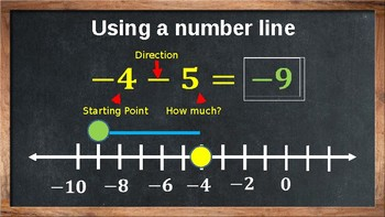 Subtracting Integers with Integer Counters and Number Lines