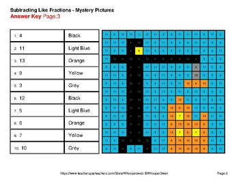 Subtracting Like Fractions - Color-By-Number Mystery Pictures
