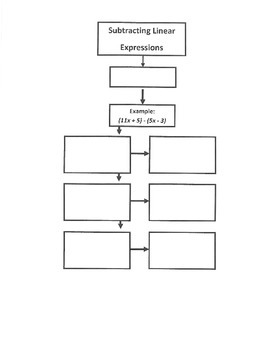 Subtracting Linear Expressions (7.EE.1; Mathematical Practices 1,2,3,4)