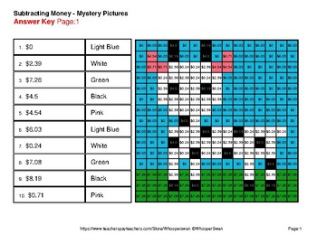 Subtracting Money - Color-By-Number Mystery Pictures
