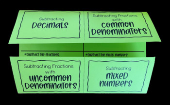 Subtracting Rational Numbers (Foldable)
