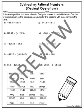 Subtracting Rational Numbers with Decimal Operations Coloring Sheet