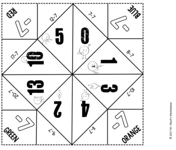 Subtracting SEVENS Cootie Catcher/Fortune Teller- Perfect for Fact Fluency