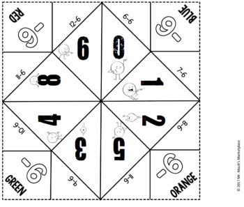 Subtracting SIXES Cootie Catcher/Fortune Teller- Perfect for Fact Fluency