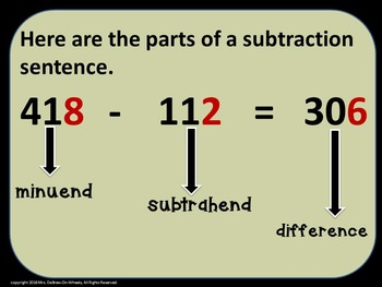 Subtracting Three-Digit Numbers