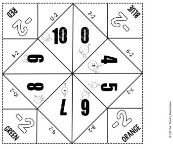 Subtracting Twos Cootie Catcher/Fortune Teller- Perfect for Fact Fluency