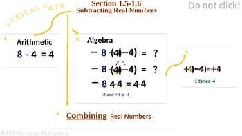 Teaching Math with Technology. Subtracting  Real Nrs. (Lucid M-d presentation)