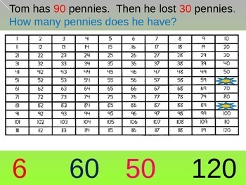 Subtracting tens on a number grid
