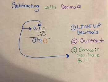 Subtracting with Decimals Poster