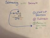 Subtracting with Decimals Poster