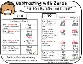Subtracting with Zeros- Free Printable