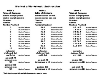 (Sprints) Subtraction 1-10;  It's Not a Worksheet (INAW) Book #3 (three numbers)