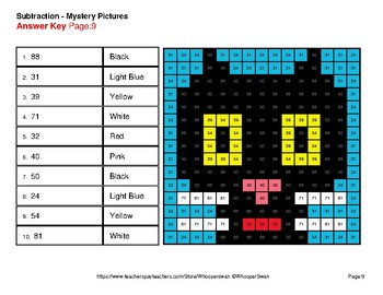 Subtraction: 2-Digit - 1-Digit - Color-By-Number Mystery Pictures