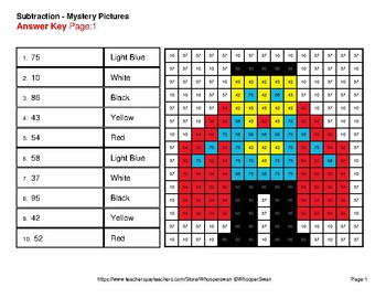 Subtraction: 2-Digit - 1-Digit - Color-By-Number Superhero Mystery Pictures