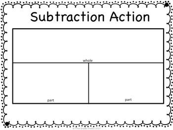 Subtraction Action Bar Models