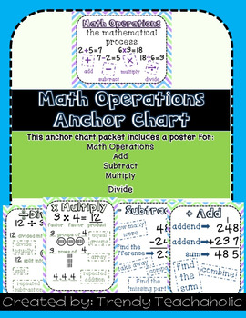 FREEBIE Subtraction Anchor Chart-  Common Core Aligned- Math Operations