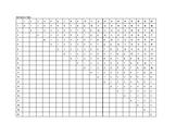 Subtraction Chart