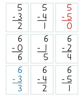 Subtraction Chart