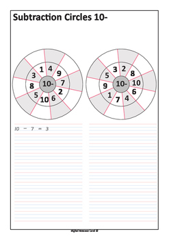 Subtraction Circles with Number Sentences - Subtraction fr