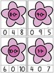 Subtraction Clip Cards (0-10)