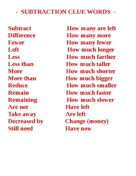 Subtraction Clue Words Cheat Sheet