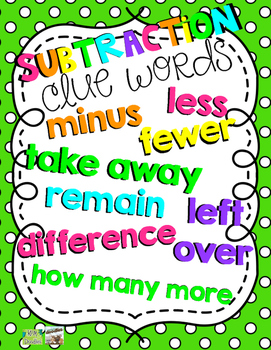 Subtraction Clue Words Poster