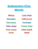 Subtraction Clue Words Poster for Word Problems