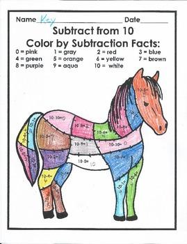 Color by Subtraction Facts  No Prep