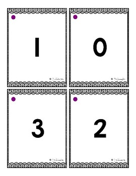 Subtraction Fact Flashcards 0 to 10 with Dice Dot Guides