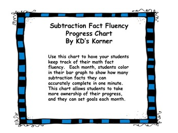 Subtraction Fact Fluency Progress Chart